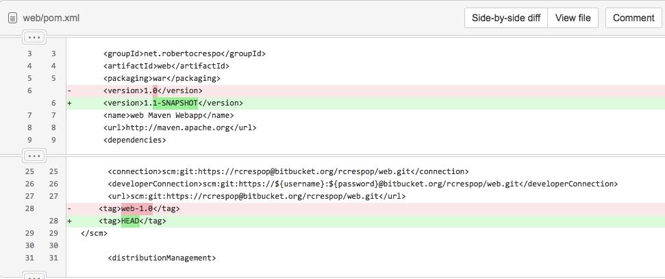 Commit en Git tras realizar una release y publicarla en Nexus